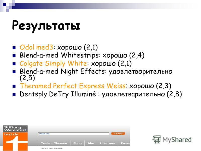 Результаты Odol med3: хорошо (2,1) Blend-a-med Whitestrips: хорошо (2,4) Colgate Simply White: хорошо (2,1) Blend-a-med Night Effects: удовлетворительно (2,5) Theramed Perfect Express Weiss: хорошо (2,3) Dentsply DeTry Illuminé : удовлетварительно (2