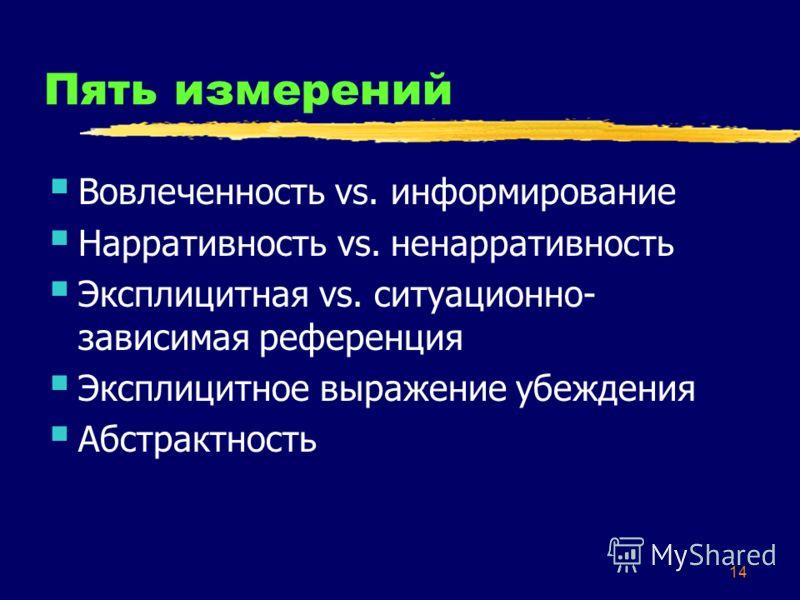 14 Пять измерений Вовлеченность vs. информирование Нарративность vs. ненарративность Эксплицитная vs. ситуационно- зависимая референция Эксплицитное выражение убеждения Абстрактность