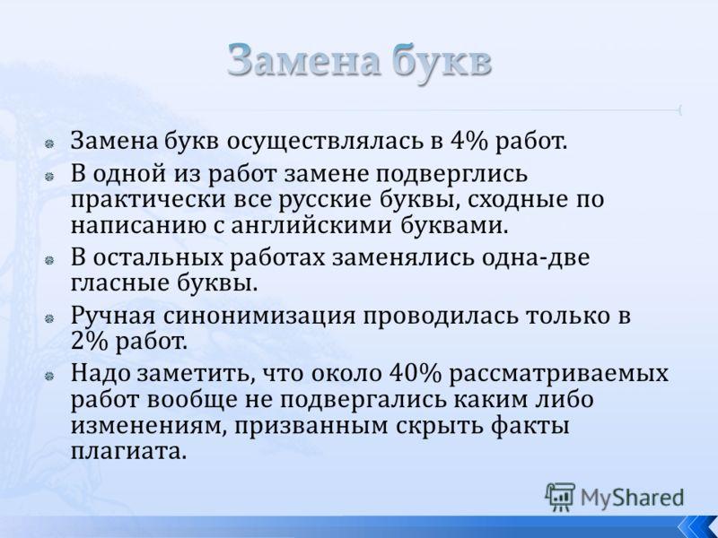 Замена букв осуществлялась в 4% работ. В одной из работ замене подверглись практически все русские буквы, сходные по написанию с английскими буквами. В остальных работах заменялись одна-две гласные буквы. Ручная синонимизация проводилась только в 2%