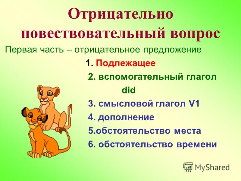 Отрицательно повествовательный вопрос Первая часть – отрицательное предложение 1. Подлежащее 2. вспомогательный глагол did 3. смысловой глагол V1 4. дополнение 5.обстоятельство места 6. обстоятельство времени