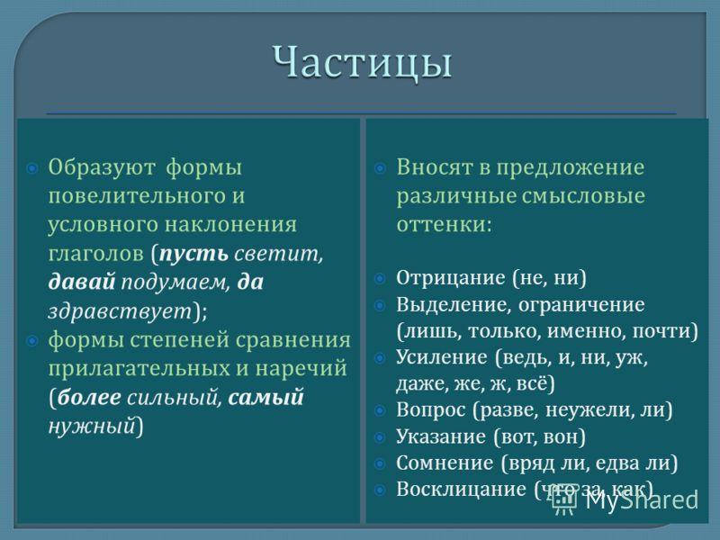 Образуют формы повелительного и условного наклонения глаголов ( пусть светит, давай подумаем, да здравствует ); формы степеней сравнения прилагательных и наречий ( более сильный, самый нужный ) Вносят в предложение различные смысловые оттенки : Отриц