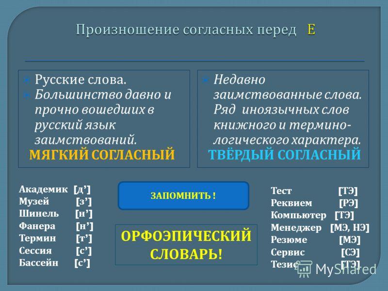Словарь Образцового Русского Ударения Скачать