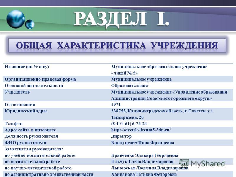 Название (по Уставу) Муниципальное образовательное учреждение «лицей 5» Организационно-правовая формаМуниципальное учреждение Основной вид деятельностиОбразовательная Учредитель Муниципальное учреждение «Управление образования Администрации Советског
