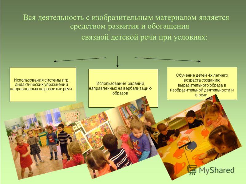 Цель и задачи работы Цель работы: развивать у детей потребность в творческой и познавательной деятельности, обеспечить необходимые условия для коммуникативного развития детей и их творческого потенциала. Задачи: обогащать представления детей о искусс