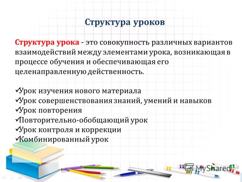 Структура уроков Структура урока - это совокупность различных вариантов взаимодействий между элементами урока, возникающая в процессе обучения и обеспечивающая его целенаправленную действенность. Урок изучения нового материала Урок совершенствования