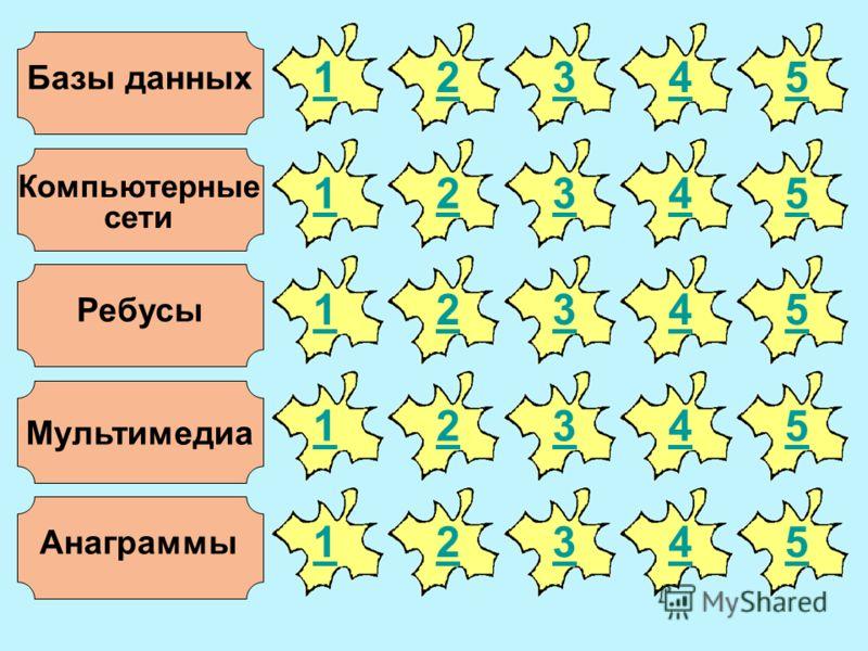 Базы данных Компьютерные сети Анаграммы Ребусы Мультимедиа 1 1 1 1 1 2 2 2 2 2 3 3 3 3 3 4 4 4 4 4 5 5 5 5 5