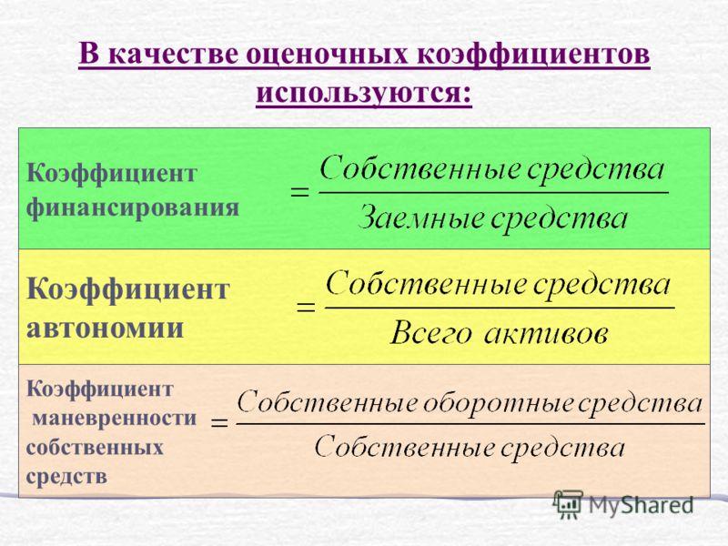 В качестве оценочных коэффициентов используются: Коэффициент автономии Коэффициент финансирования Коэффициент маневренности собственных средств