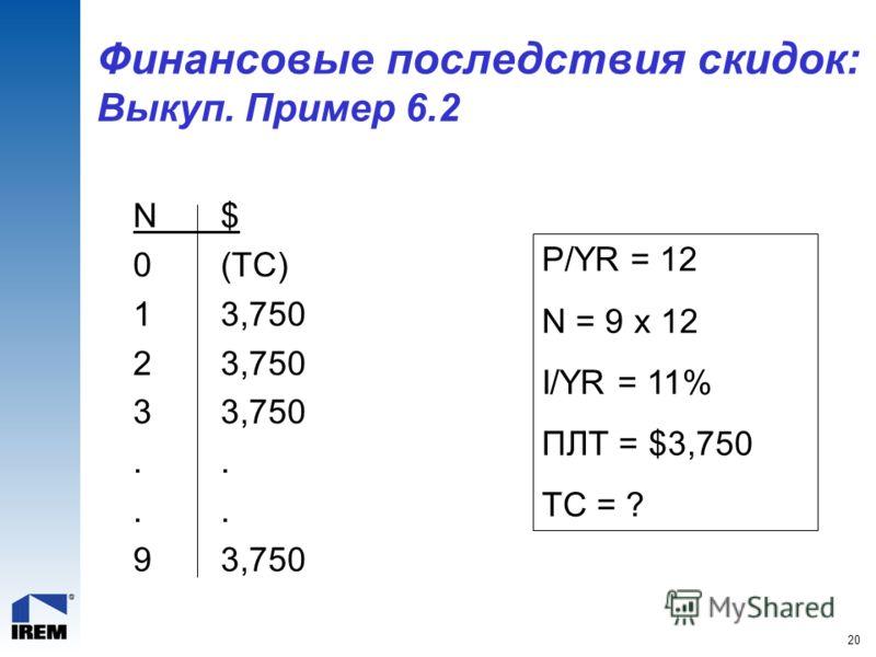 20 Финансовые последствия скидок: Выкуп. Пример 6.2 N$ 0(ТС) 13,750 23,750 33,750.. 9 3,750 P/YR = 12 N = 9 x 12 I/YR = 11% ПЛТ = $3,750 ТС = ?