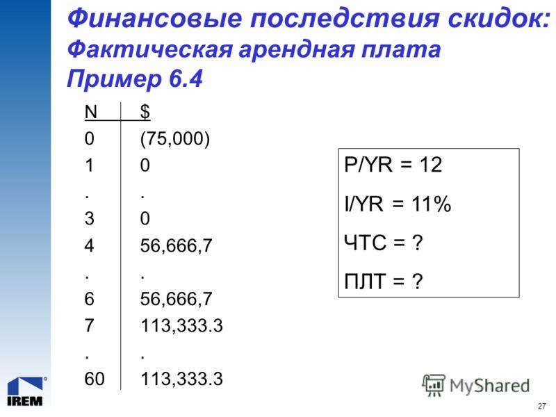 27 Финансовые последствия скидок: Фактическая арендная плата Пример 6.4 N$ 0(75,000) 10. 30 456,666,7. 656,666,7 7113,333.3. 60113,333.3 P/YR = 12 I/YR = 11% ЧТС = ? ПЛТ = ?