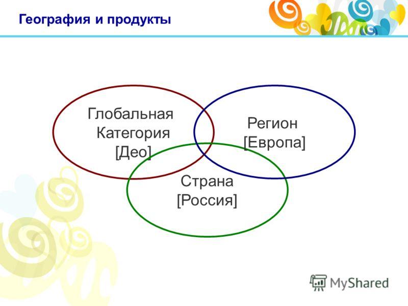 География и продукты Глобальная Категория [Део] Страна [Россия] Регион [Европа]