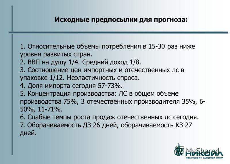 Исходные предпосылки для прогноза: 1. Относительные объемы потребления в 15-30 раз ниже уровня развитых стран. 2. ВВП на душу 1/4. Средний доход 1/8. 3. Соотношение цен импортных и отечественных лс в упаковке 1/12. Неэластичность спроса. 4. Доля импо