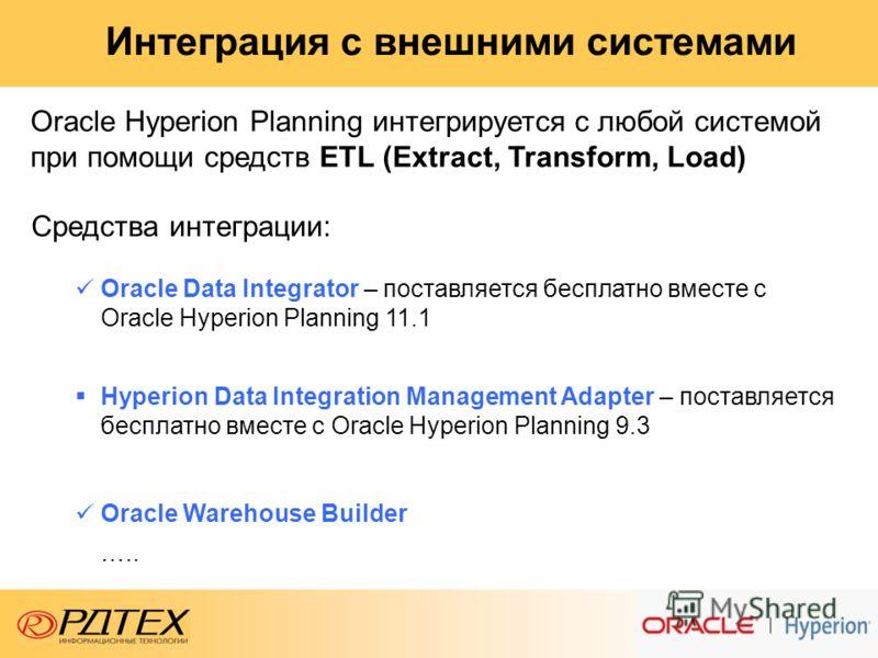 Интеграция с внешними системами Средства интеграции: Oracle Data Integrator – поставляется бесплатно вместе с Oracle Hyperion Planning 11.1 Hyperion Data Integration Management Adapter – поставляется бесплатно вместе с Oracle Hyperion Planning 9.3 Or