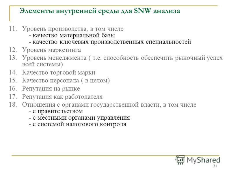 Snw анализ шаблон скачать