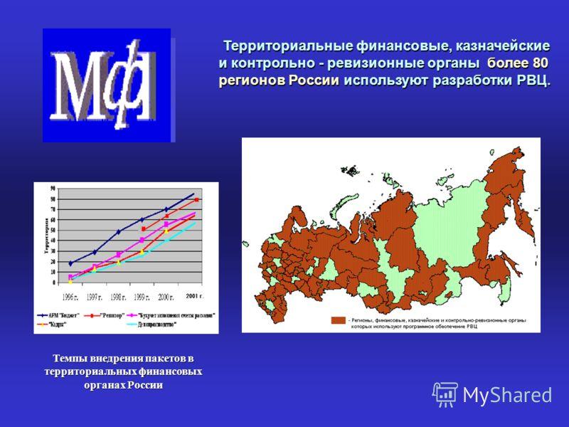 Темпы внедрения пакетов в территориальных финансовых органах России Территориальные финансовые, казначейские и контрольно - ревизионные органы более 80 регионов России используют разработки РВЦ. Территориальные финансовые, казначейские и контрольно -