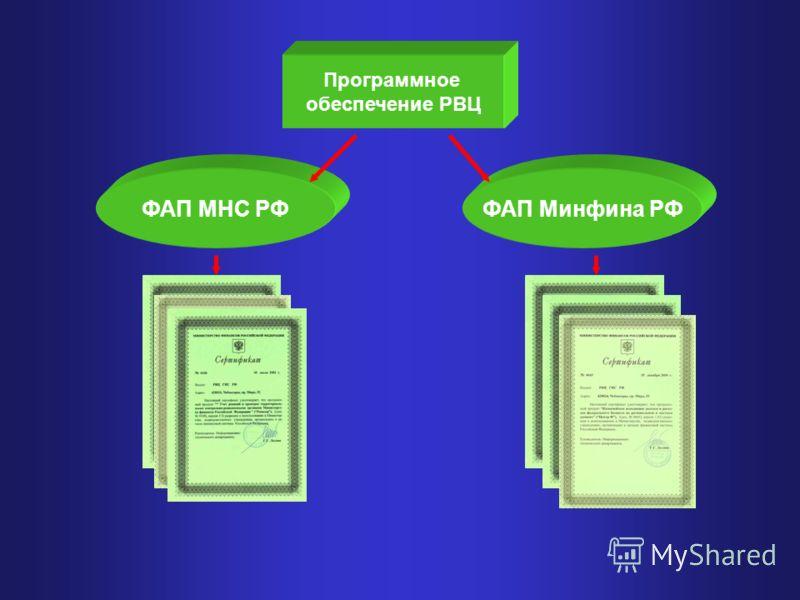 ФАП МНС РФФАП Минфина РФ Программное обеспечение РВЦ