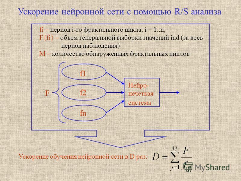 Ускорение нейронной сети с помощью R/S анализа fi – период i-го фрактального цикла, i = 1..n; F{fi} – объем генеральной выборки значений ind (за весь период наблюдения) M – количество обнаруженных фрактальных циклов Ускорение обучения нейронной сети