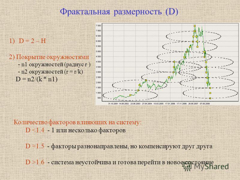 Фрактальная размерность (D) 1)D = 2 – H 2) Покрытие окружностями - n1 окружностей (радиус r ) - n2 окружностей (r = r/k) D = n2/(k * n1) Количество факторов влияющих на систему: D 1.6 - система неустойчива и готова перейти в новое состояние