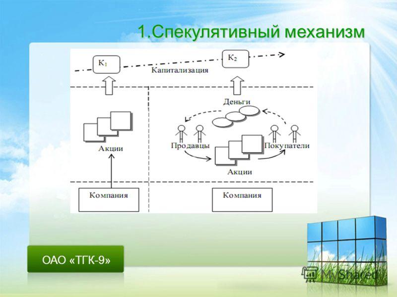 1.Спекулятивный механизм ОАО «ТГК-9»