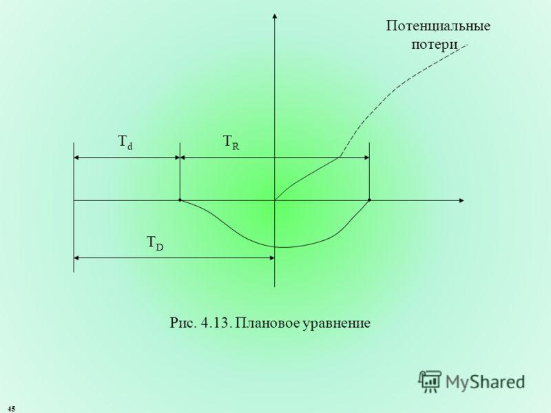 45 TDTD TdTd TRTR Потенциальные потери Рис. 4.13. Плановое уравнение