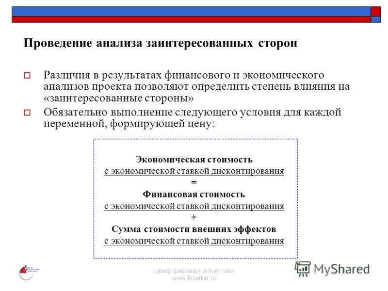 Центр фискальной политики www.fpcenter.ru Проведение анализа заинтересованных сторон Различия в результатах финансового и экономического анализов проекта позволяют определить степень влияния на «заинтересованные стороны» Обязательно выполнение следую