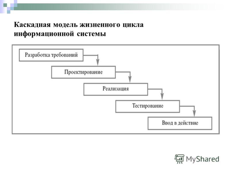 Каскадная модель жизненного цикла информационной системы
