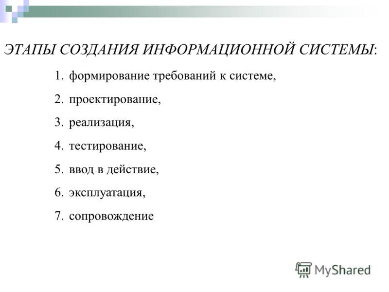 ЭТАПЫ СОЗДАНИЯ ИНФОРМАЦИОННОЙ СИСТЕМЫ: 1.формирование требований к системе, 2.проектирование, 3.реализация, 4.тестирование, 5.ввод в действие, 6.эксплуатация, 7.сопровождение