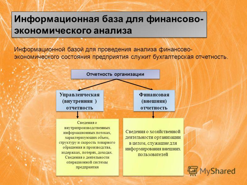 Информационная база для финансово- экономического анализа Отчетность организации Управленческая (внутренняя ) отчетность Сведения о внутрипроизводственных информационных потоках, характеризующих объем, структуру и скорость товарного обращения и произ