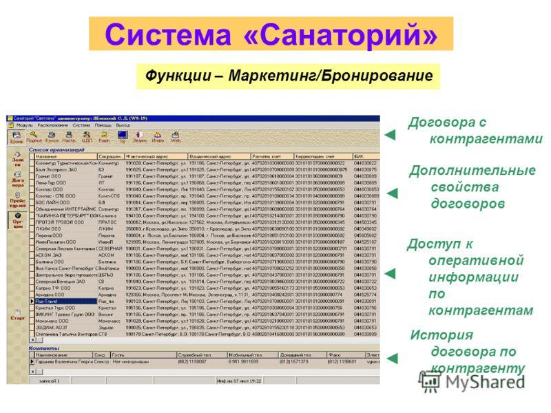 Система «Санаторий» Функции – Маркетинг/Бронирование Профиль организации Profile introduction, modification, removal