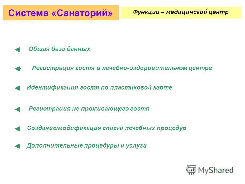 Отчеты – загрузка номеров по этажам Система «Санаторий» Функции – служба размещения/отчеты