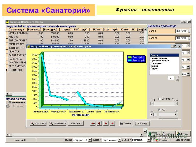 Исполнение заявки на ремонт/неисправности Система «Санаторий» Функции – инженерная служба