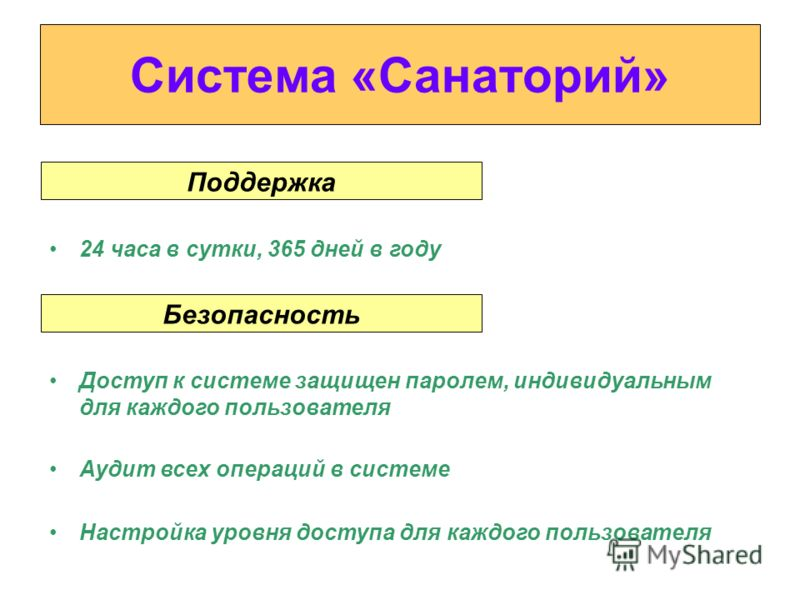 Система «Санаторий» Функции – статистика