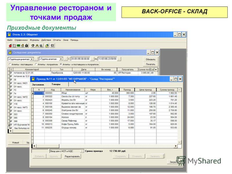 Технологические карты BACK-OFFICE Управление рестораном и точками продаж