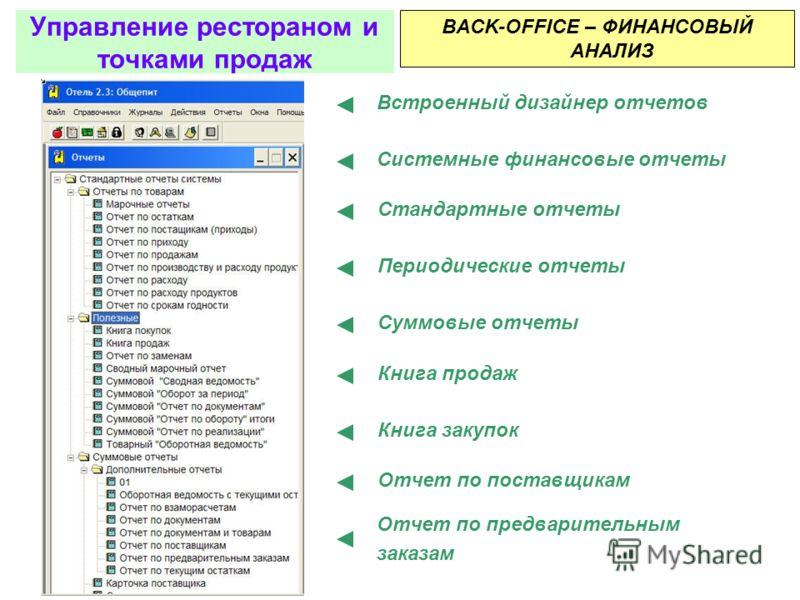 Гибкий контроль реализации методами FIFO и LIFO BACK-OFFICE Управление рестораном и точками продаж