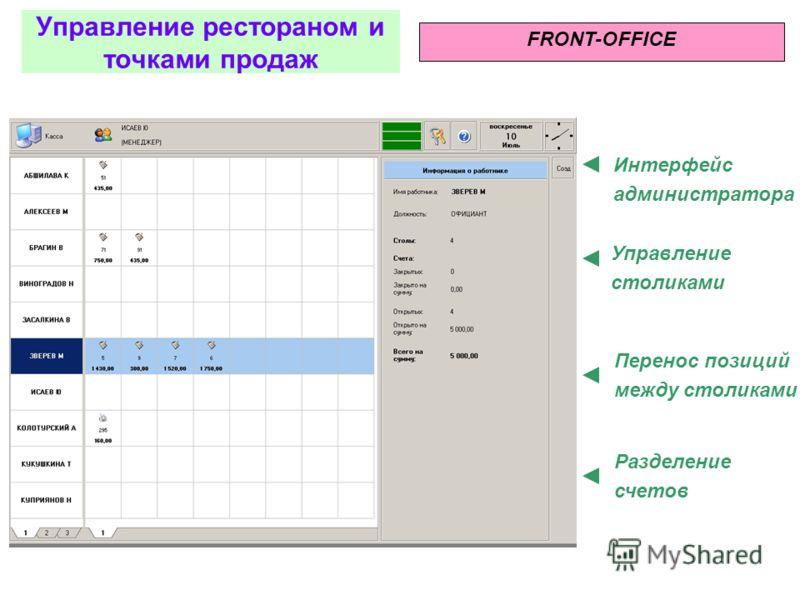 Настройка «горячих кнопок» FRONT-OFFICE Управление рестораном и точками продаж