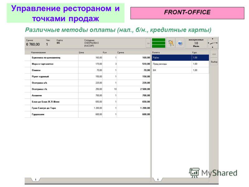 Использование подсказок FRONT-OFFICE Управление рестораном и точками продаж