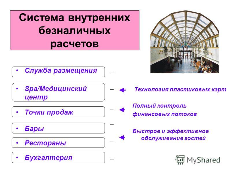 Управление рестораном и точками продаж Оборудование Сервер POS-терминалы Терминалы на базе ПК или: Кухонный принтер Периферийные устройства