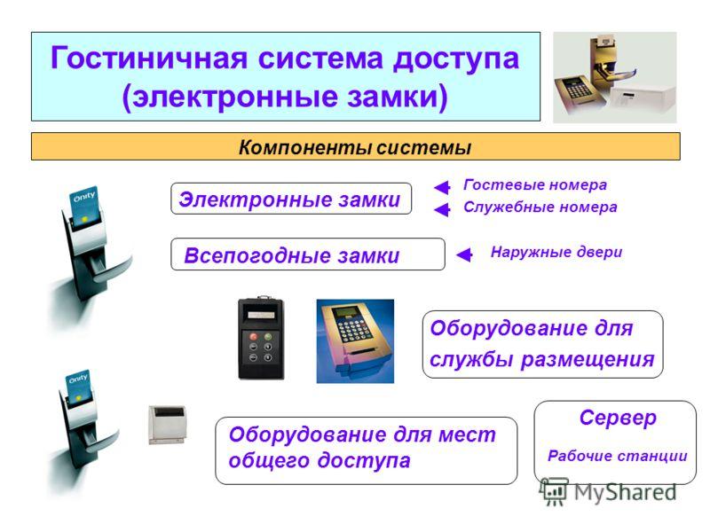 Оборудование Сервер Рабочие станции Считыватели магнитных карт Система внутренних безналичных расчетов