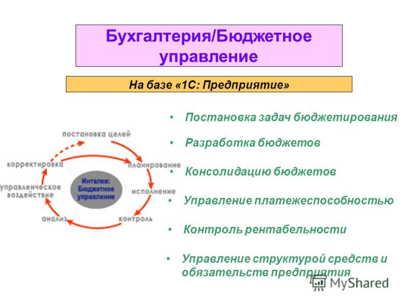 Телефонная система Телефонная станция Тарификация телефонных переговоров Интерфейс с системой управления