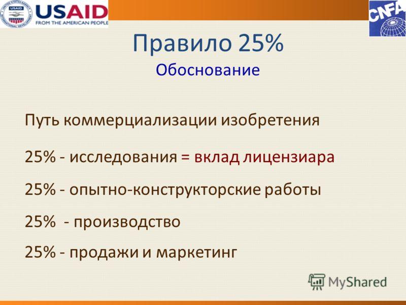 Путь коммерциализации изобретения 25% - исследования = вклад лицензиара 25% - опытно-конструкторские работы 25% - производство 25% - продажи и маркетинг Правило 25% Обоснование