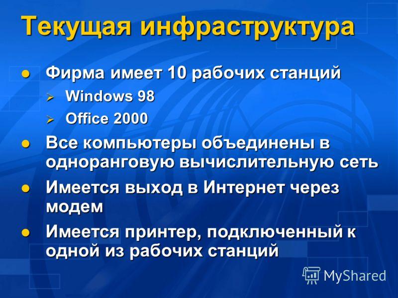 Текущая инфраструктура Фирма имеет 10 рабочих станций Фирма имеет 10 рабочих станций Windows 98 Windows 98 Office 2000 Office 2000 Все компьютеры объединены в одноранговую вычислительную сеть Все компьютеры объединены в одноранговую вычислительную се