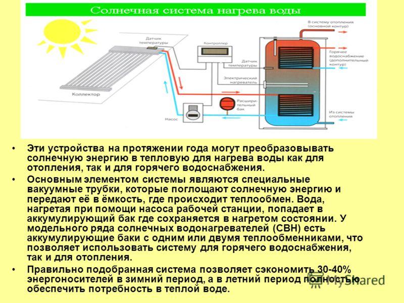 Эти устройства на протяжении года могут преобразовывать солнечную энергию в тепловую для нагрева воды как для отопления, так и для горячего водоснабжения. Основным элементом системы являются специальные вакуумные трубки, которые поглощают солнечную э