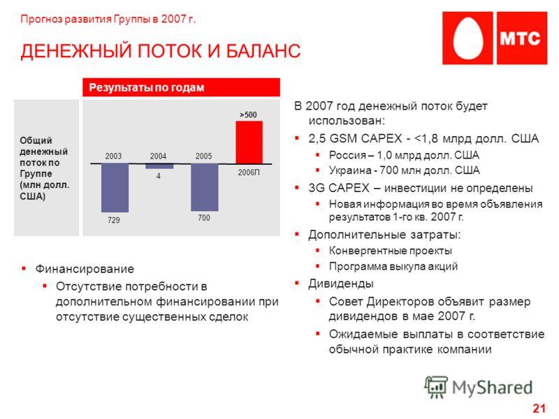 21 ДЕНЕЖНЫЙ ПОТОК И БАЛАНС В 2007 год денежный поток будет использован: 2,5 GSM CAPEX - 500 Финансирование Отсутствие потребности в дополнительном финансировании при отсутствие существенных сделок Прогноз развития Группы в 2007 г.