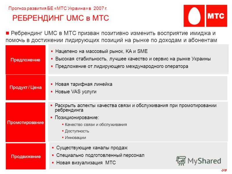 39 РЕБРЕНДИНГ UMC в МТС Предложение Продукт / Цена Промотирование Продвижение Нацелено на массовый рынок, KA и SME Высокая стабильность, лучшее качество и сервис на рынке Украины Предложение от лидирующего международного оператора Новая тарифная лине