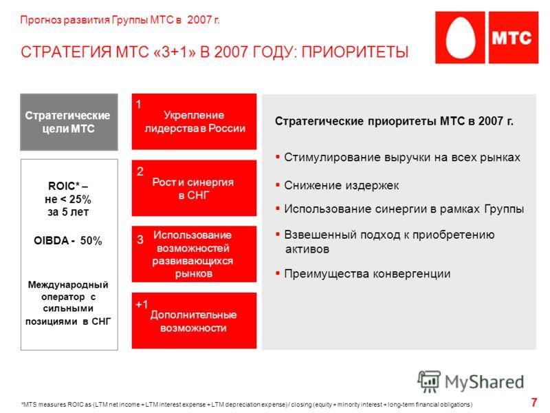 2007 www.mts.ru pr@mts.ru.