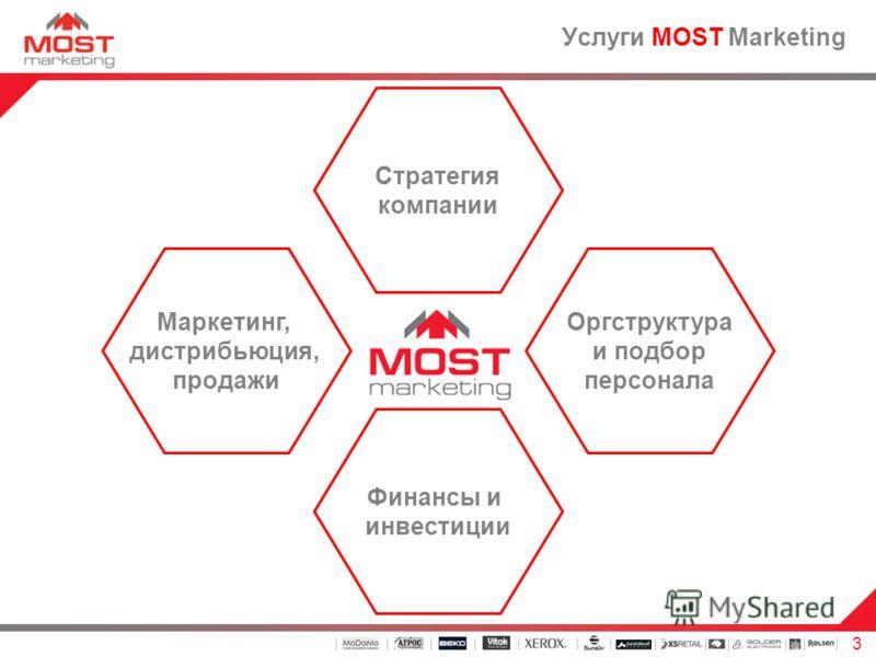 3 Услуги MOST Marketing Стратегия компании Маркетинг, дистрибьюция, продажи Оргструктура и подбор персонала Финансы и инвестиции