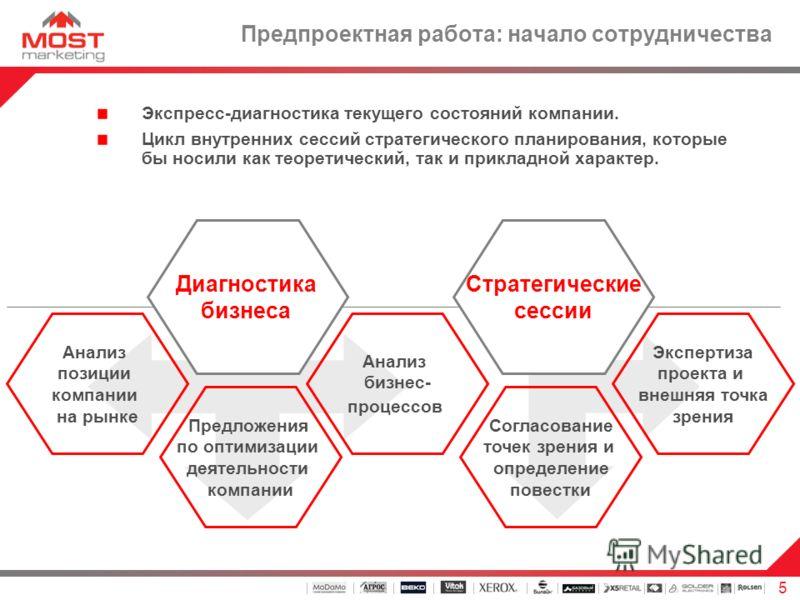 5 Предпроектная работа: начало сотрудничества Экспресс-диагностика текущего состояний компании. Цикл внутренних сессий стратегического планирования, которые бы носили как теоретический, так и прикладной характер. Диагностика бизнеса Анализ бизнес- пр