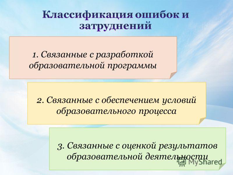 1. Связанные с разработкой образовательной программы 2. Связанные с обеспечением условий образовательного процесса 3. Связанные с оценкой результатов образовательной деятельности