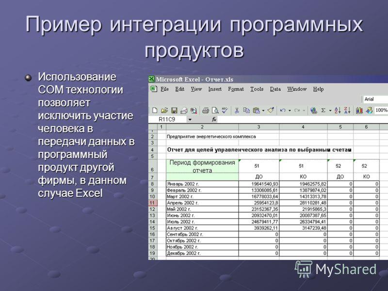 Пример интеграции программных продуктов Использование COM технологии позволяет исключить участие человека в передачи данных в программный продукт другой фирмы, в данном случае Excel