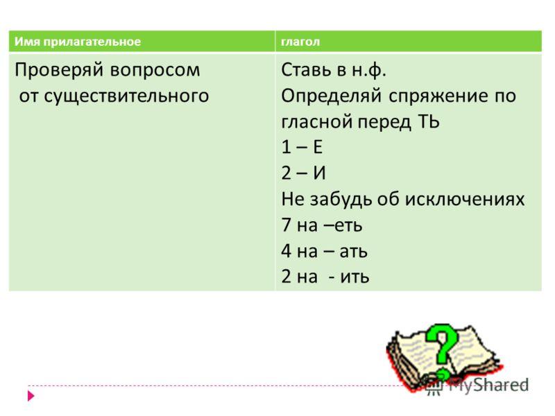 Имя прилагательноеглагол Проверяй вопросом от существительного Ставь в н. ф. Определяй спряжение по гласной перед ТЬ 1 – Е 2 – И Не забудь об исключениях 7 на – еть 4 на – ать 2 на - ить