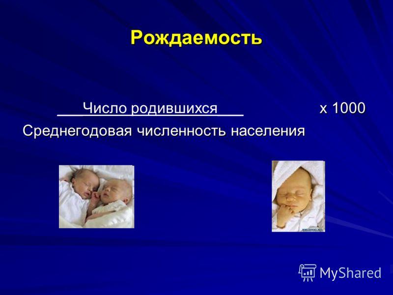 Рождаемость x 1000 ___Число родившихся___ x 1000 Среднегодовая численность населения Среднегодовая численность населения